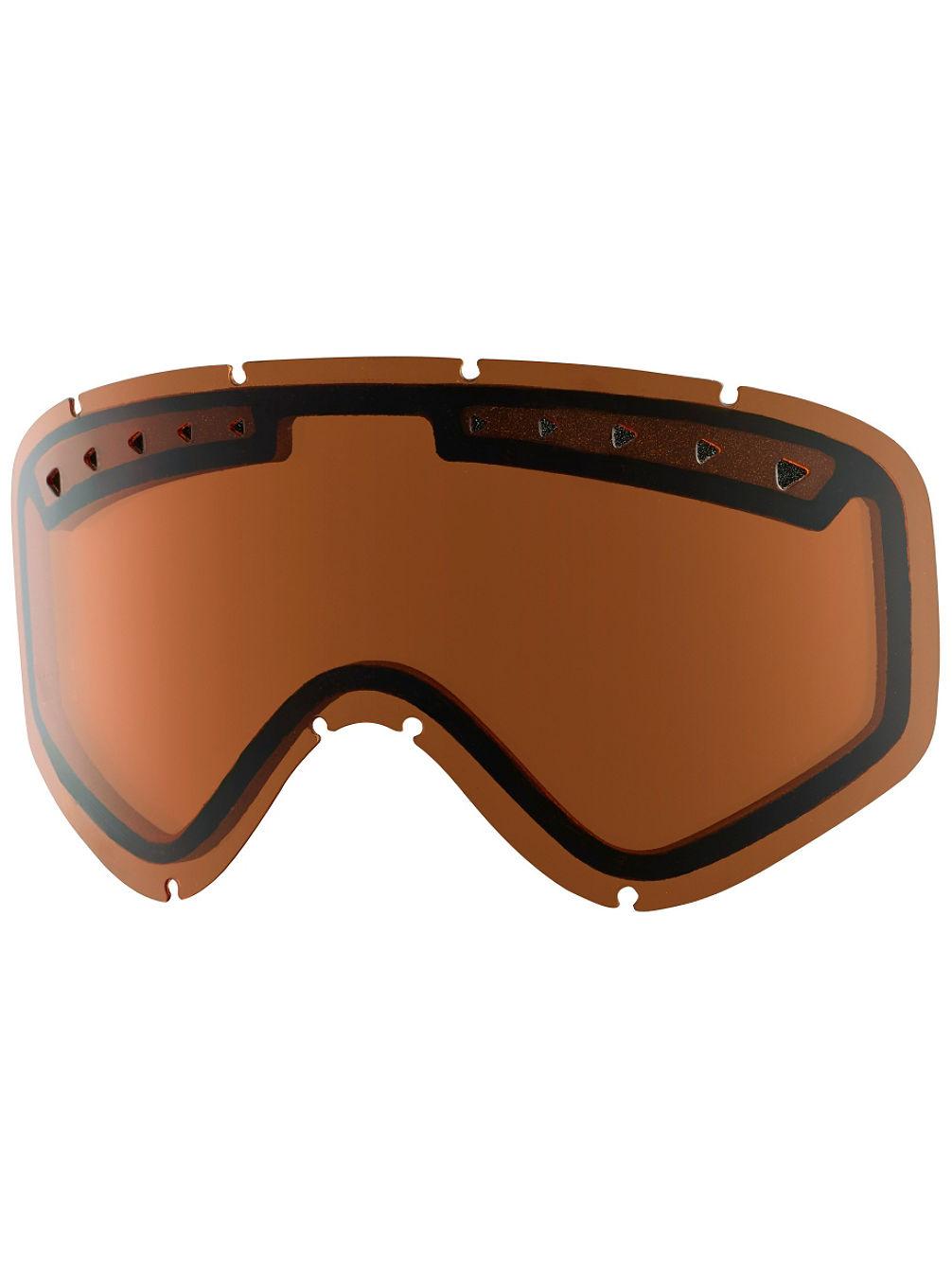 tracker-lens-amber-boys