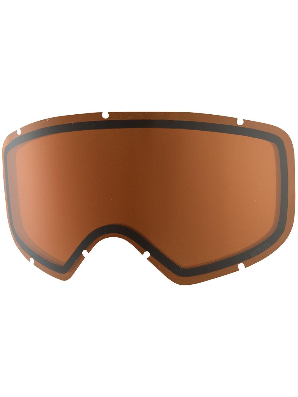 deringer-lense